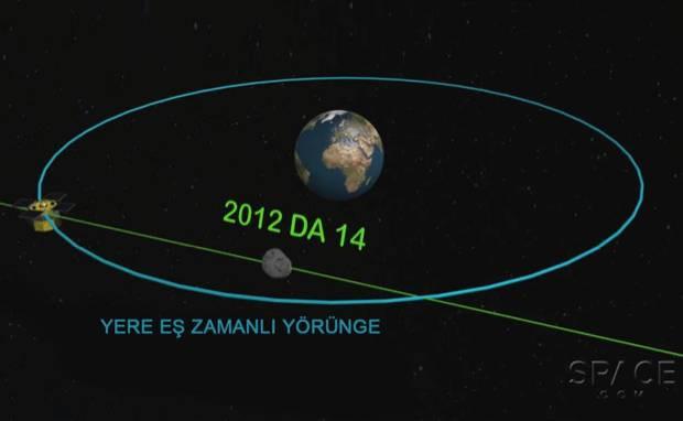 Dünya'yı 200 milyar dolarlık bu astreroit teğet geçecek - Page 1