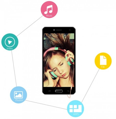 En büyük pile sahip akıllı telefon 'Elephone P5000' - Page 1