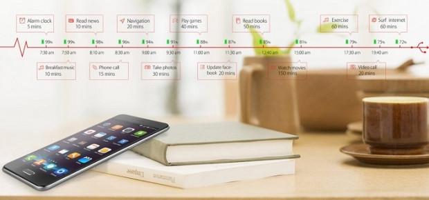 En büyük pile sahip akıllı telefon 'Elephone P5000' - Page 4
