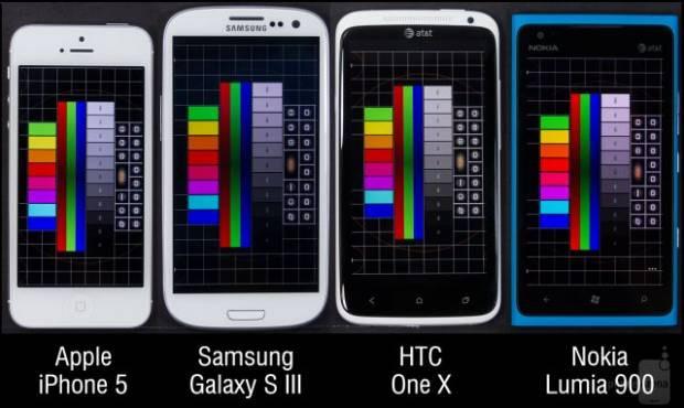 Görünüyor bu ay içinde tanıtılacak windows phone 8 modelleri