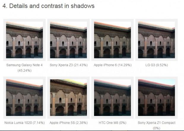 En iyi kamera hangi telefonda? - Page 2