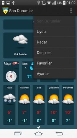 En kullanışlı hava durumu uygulamaları - Page 1