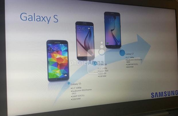 En son görüntüsüyle Galaxy S7 - Page 4