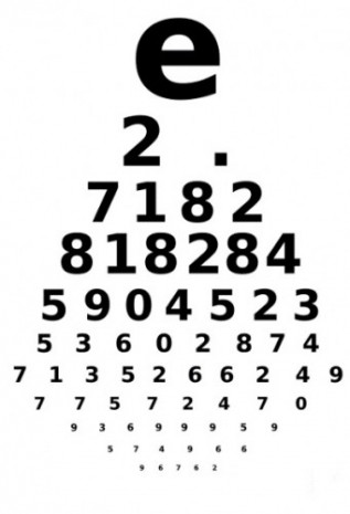 En ünlü sayılar ve anlamları - Page 2