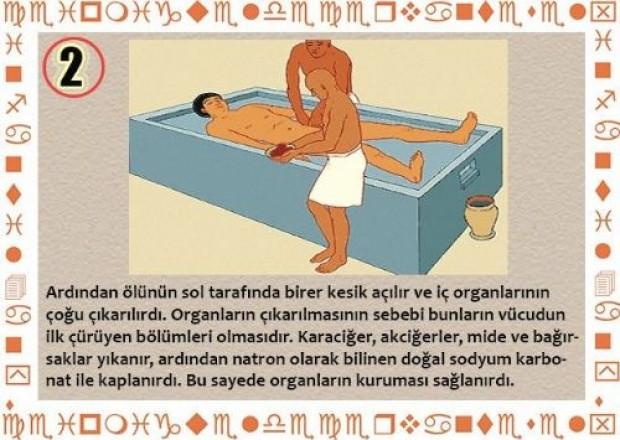 Eski Mısır'da mumyalama nasıl yapılırdı? - Page 1