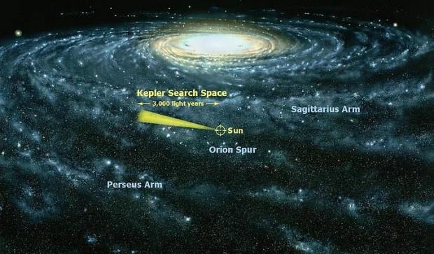 Evrenin akılalmaz büyüklüğünü gösteren 9 karşılaştırma - Page 3