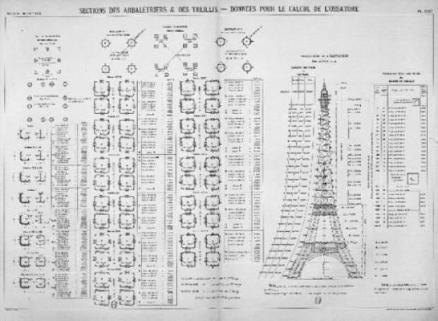Eyfel Kulesi böyle inşa edildi - Page 1