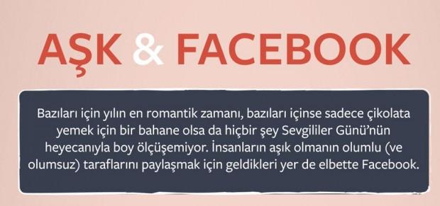 Facebook'a göre Türkiye'nin 'ilişki durumu' - Page 1