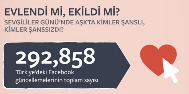 Facebook'a göre Türkiye'nin 'ilişki durumu' - Page 3
