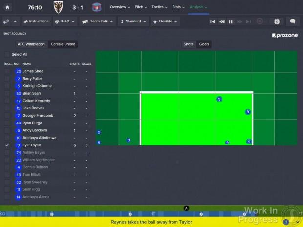 Football Manager 2016'nın çıkış tarihi ve yeni özellikleri - Page 4