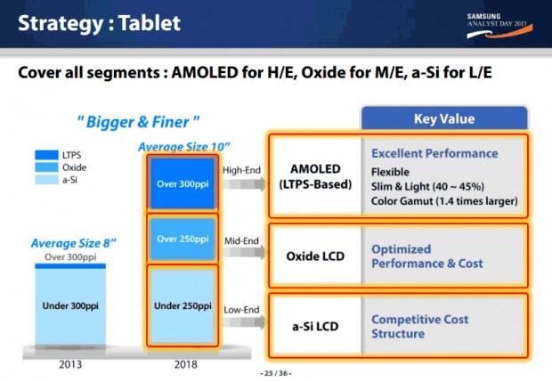 Galaxy S Edge'nin bazı özellikleri meydana çıktı! - Page 1