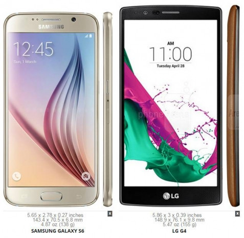 Galaxy S6'yı LG G4'ten daha iyi bir telefon yapan 10 neden - Page 1