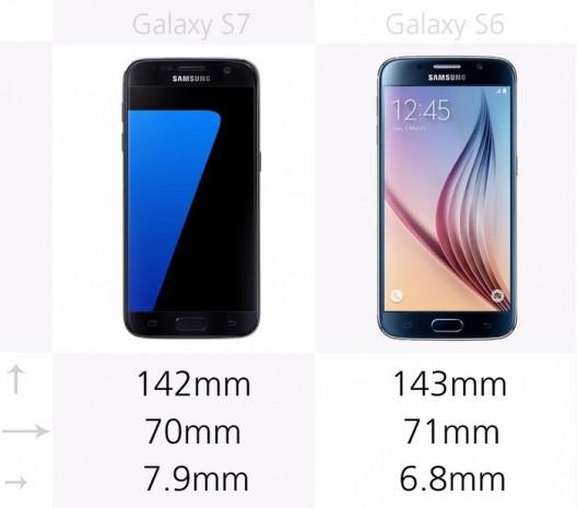 Galaxy S7-Galaxy S6 karşılaştırması - Page 1