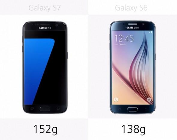 Galaxy S7-Galaxy S6 karşılaştırması - Page 2