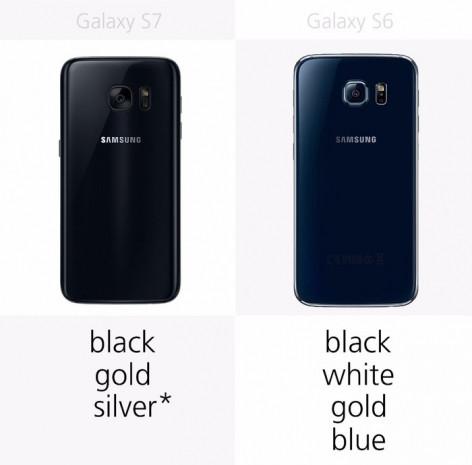 Galaxy S7-Galaxy S6 karşılaştırması - Page 4