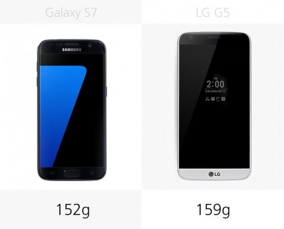 Galaxy S7 ve LG G5 karşılaştırması! - Page 4