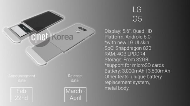 Galaxy S7 ve LG G5'ten beklediğimiz 5 özellik - Page 4