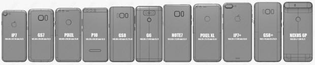 Galaxy S8'de olacak 19 bomba özellik - Page 3