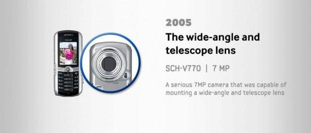Geçmişten günümüze Samsung telefon kameraları - Page 3