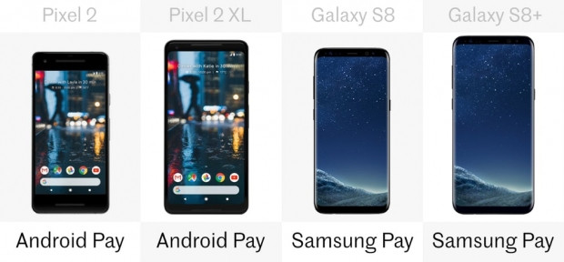 Google Pixel 2 ve 2 XL ile Samsung Galaxy S8 ve S8 + karşılaştırma - Page 1