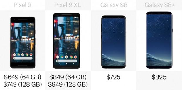 Google Pixel 2 ve 2 XL ile Samsung Galaxy S8 ve S8 + karşılaştırma - Page 3