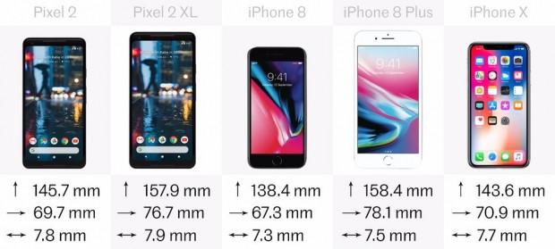 Google Pixel 2 ve 2 XL - iPhone X, 8 ve 8 Plus'a karşı - Page 1