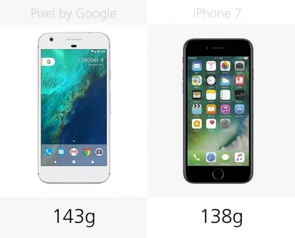 Google Pixel ve iPhone 7 karşılaştırma - Page 1