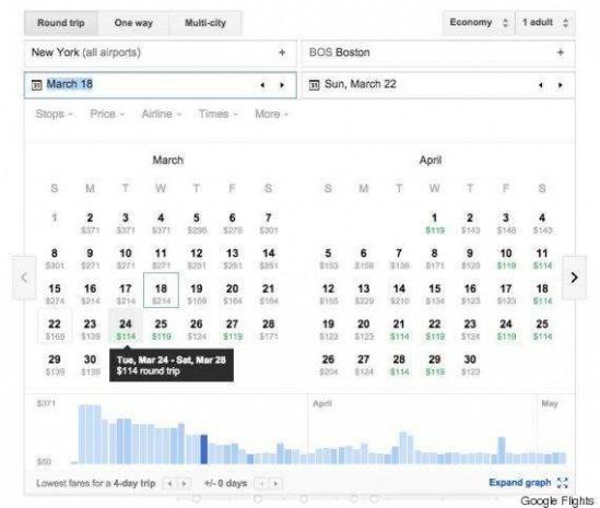 Google'da ucuz uçak bileti bulmanın 6 yolu! - Page 4