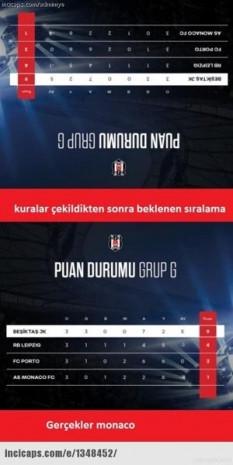 Güldüren Monaco - Beşiktaş maçının capsleri - Page 2