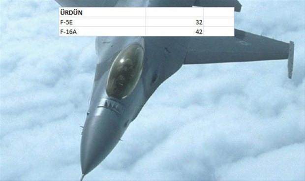 Hangi ülkenin kaç savaş uçağı var-2 - Page 1