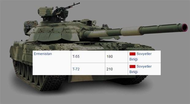 Hangi ülkenin kaç tankı var? 2016 verileri - Page 4