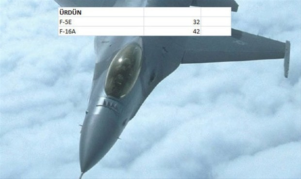 Hangi ülkenin kaç savaş uçağı var-1 - Page 1