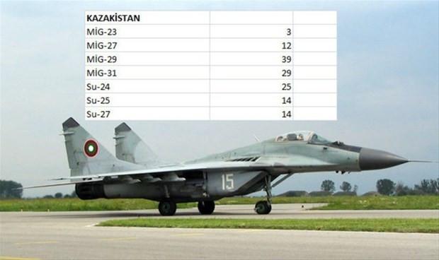 Hangi ülkenin kaç savaş uçağı var-1 - Page 2