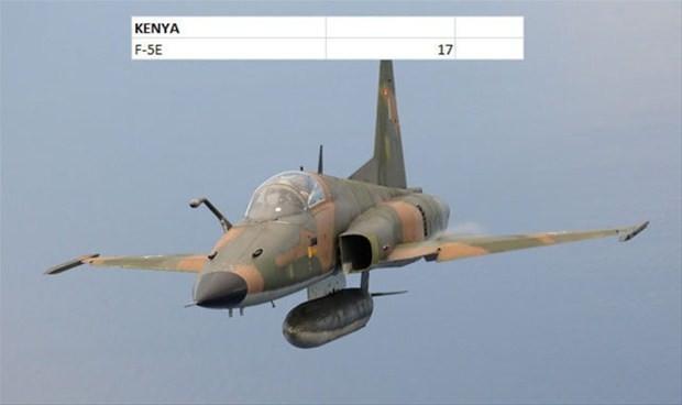 Hangi ülkenin kaç savaş uçağı var-1 - Page 3