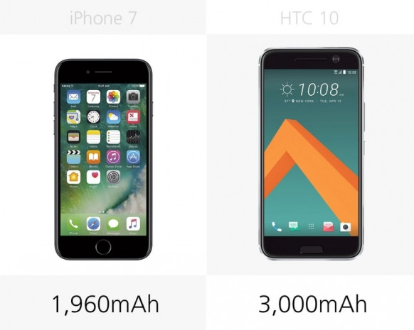 HTC 10 ve iPhone 7 karşılaştırma - Page 2