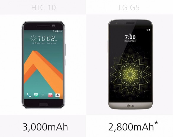 HTC 10 ve LG G5 görsel karşılaştırma - Page 1