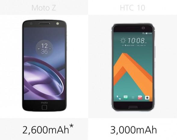 HTC 10 ve Moto Z karşılaştırma - Page 1