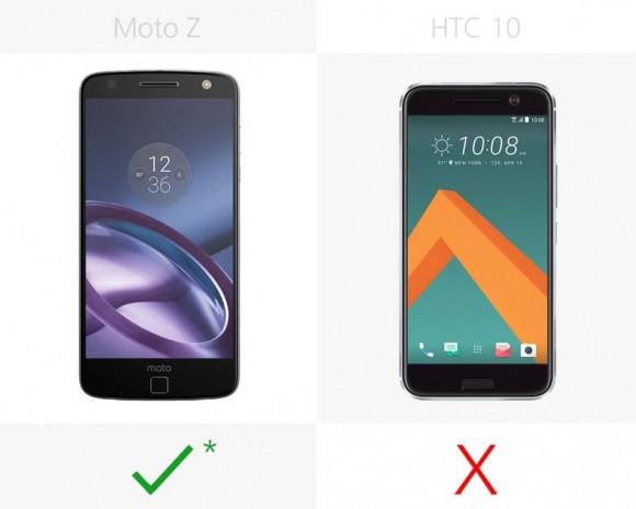 HTC 10 ve Moto Z karşılaştırma - Page 2