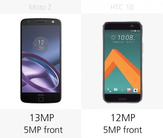 HTC 10 ve Moto Z karşılaştırma - Page 4