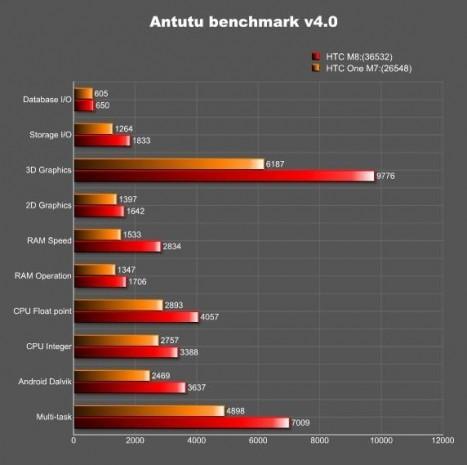 HTC M8'in sızan ilk görüntüleri! - Page 1