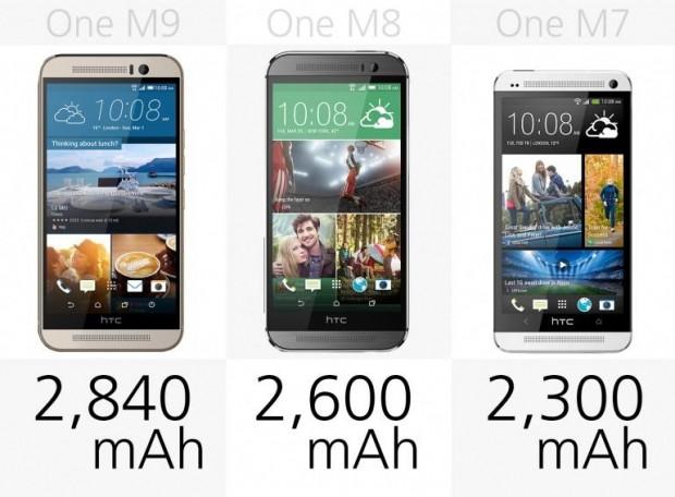 HTC One M9 - One M8 - One M7 karşılaştırması - Page 1