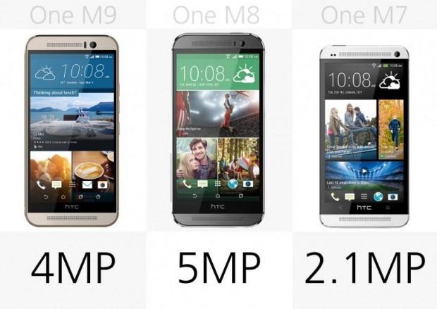 HTC One M9 - One M8 - One M7 karşılaştırması - Page 3