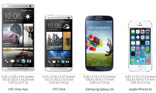 HTC One max boyut karşılaştırması - Page 4