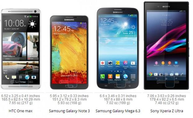 HTC One max boyut karşılaştırması - Page 2