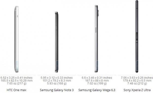 HTC One max boyut karşılaştırması - Page 3