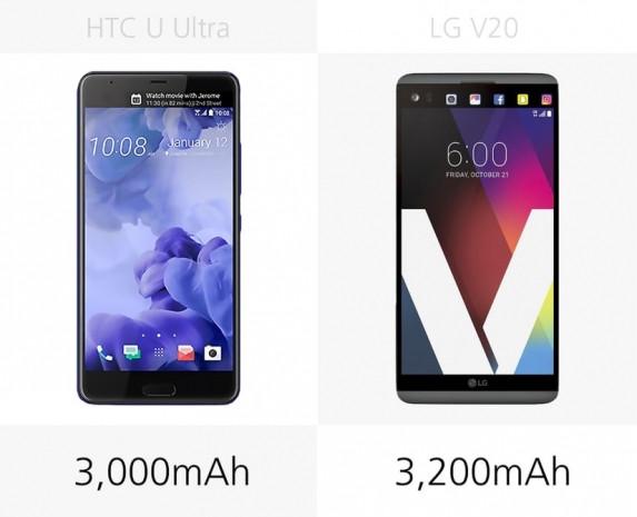 HTC U Ultra ve LG V20 karşılaştırma - Page 1