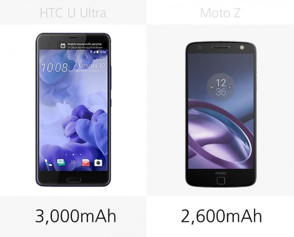 HTC U Ultra ve Moto Z karşılaştırma - Page 1