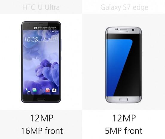HTC U Ultra ve Samsung Galaxy S7 Edge karşılaştırma - Page 3