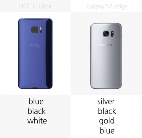 HTC U Ultra ve Samsung Galaxy S7 Edge karşılaştırma - Page 4