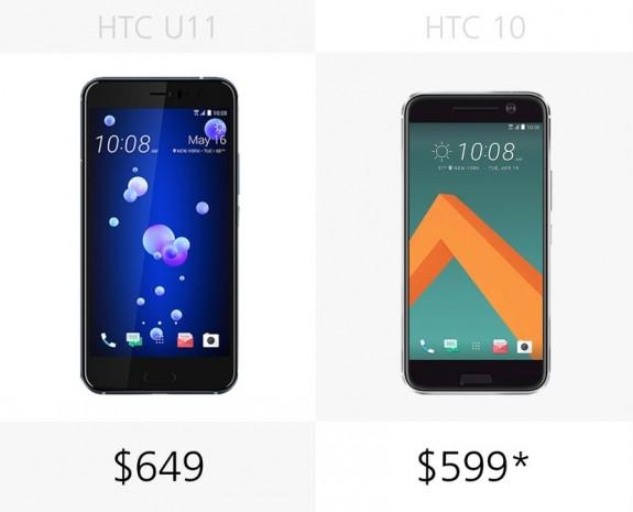 HTC U11, HTC 10'dan üstün mü karşılaştırma! - Page 1